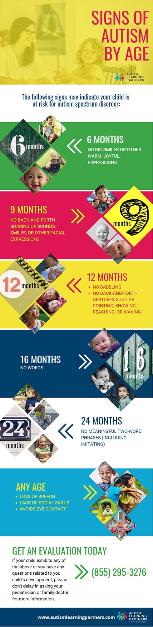 signs of autism infographic