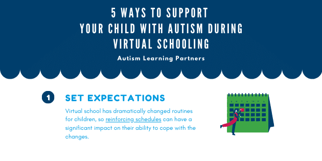 Infographic – 5 Ways to Support Your Child with Autism During Virtual Schooling