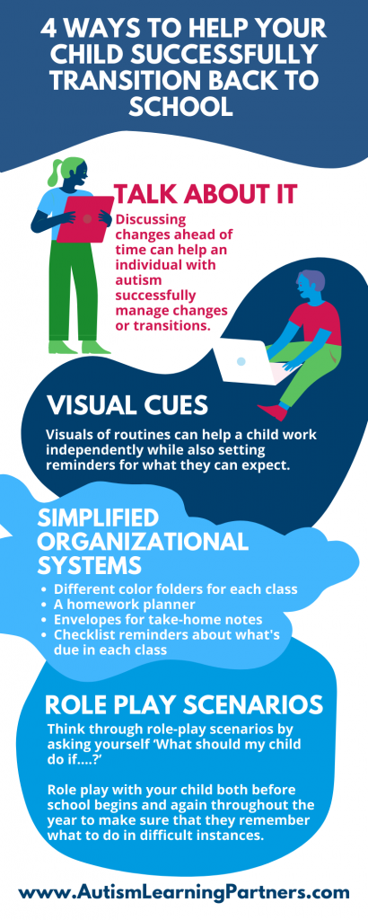 Infographic: 4 ways to help your child successfully transition back to school